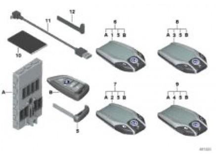 BMW display key / set FFB with BDC