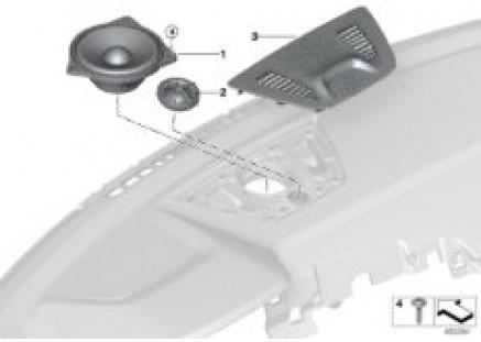 Sep.CMPT High End Sound Syst. dashboard