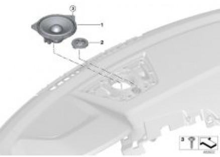 Individual parts speaker dashboard