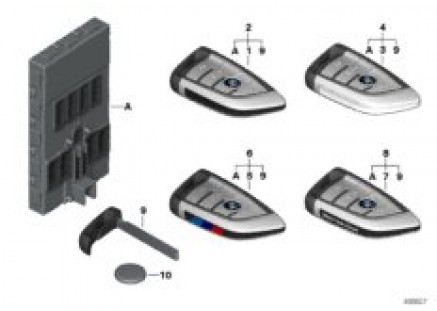 Radio remote control / set FFB with BDC