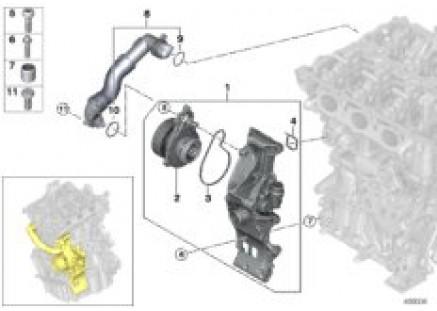 Cooling system-coolant pump