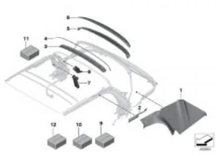 Convertible top covers