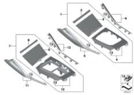 Decor trims, centre console