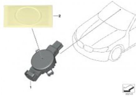 Rain/light/solar and condensation sensor